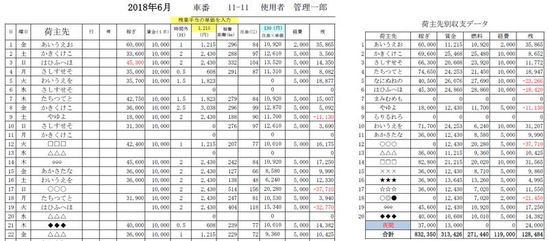 車両・重機別収支管理月報(タイプA)