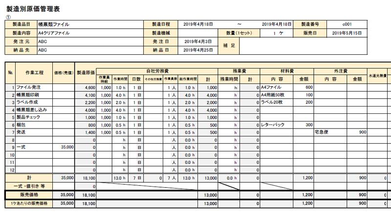 製造業原価管理(タイプA)