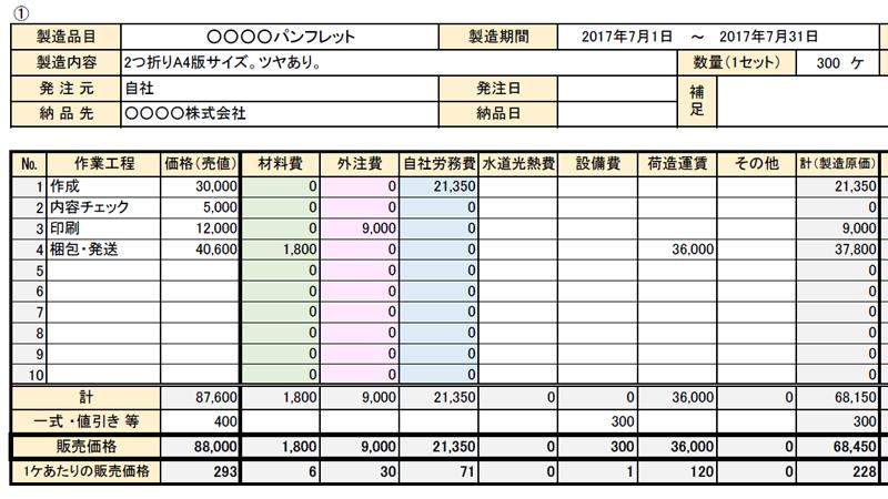 製造業原価管理(タイプB)